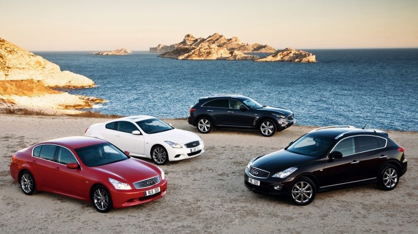 Which car colour is best?